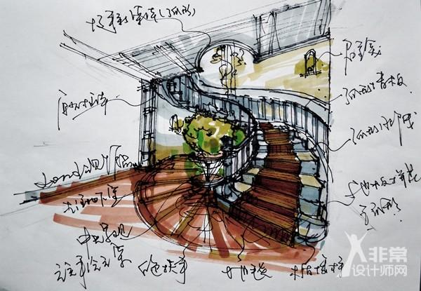楼梯空间手绘