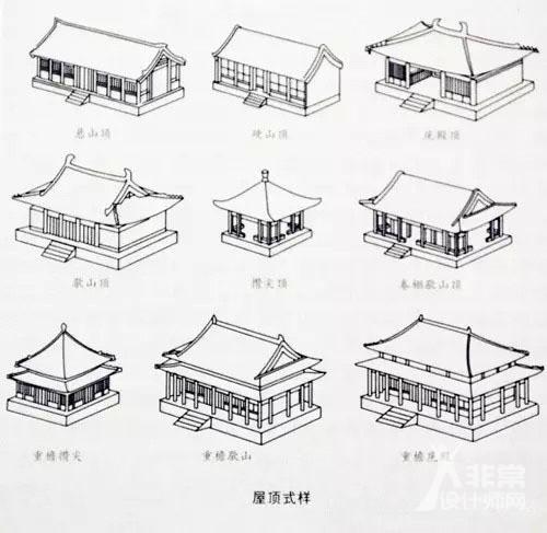 坡屋面——中国古建筑的屋顶美学