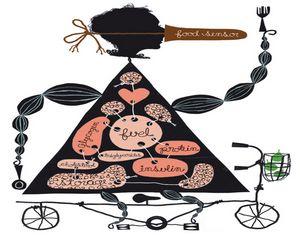 纽约艺术家Melinda Beck的百变插画