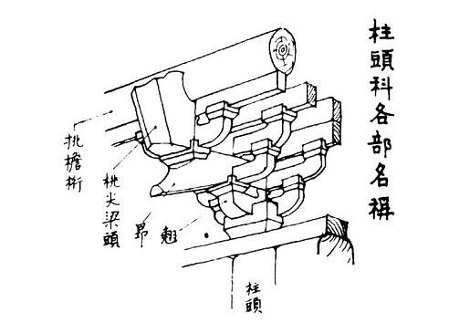梁思成的中国建筑画节选