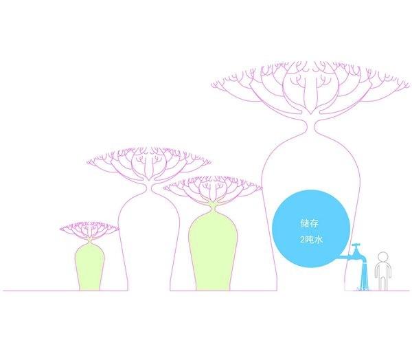 树跟矢量图