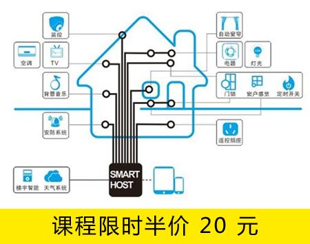 杨金汉:装修设计师如何考虑智能家居的设计和应用(一)