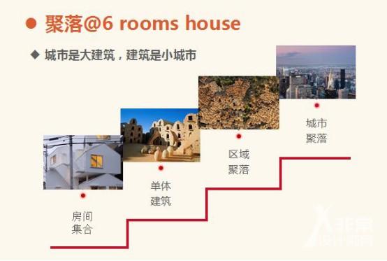 京郊民宿——山地居住建筑设计之6 rooms house