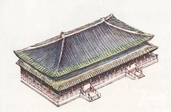 【设计教育】中国古建屋顶艺术图解
