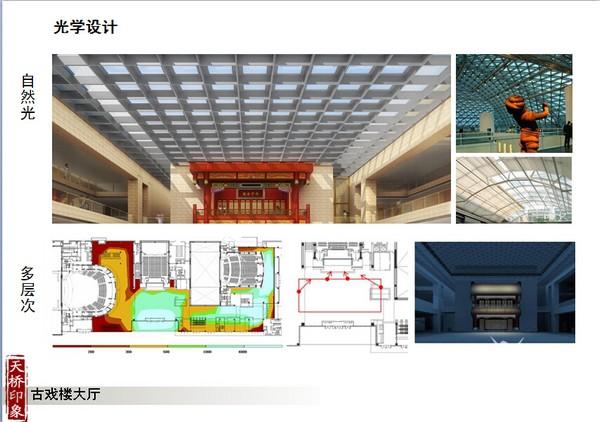 北京天桥艺术中心光学设计