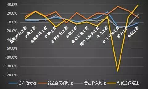 住建部权威发布中国建筑业2016年发展公报