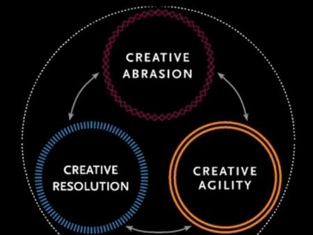 Linda Hill:如何管理集体创造力